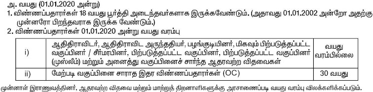 Dindigul Ration Shop Recruitment 2020   55 Sales Person and Packer Posts   last date : 15.07.2020