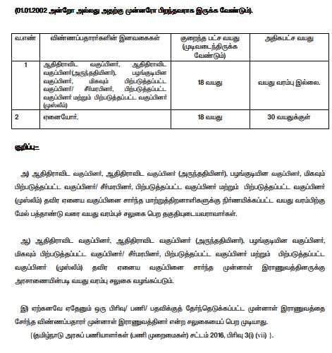 Namakkal Ration Shop Recruitment 2020 | 89 Sales Person and Packer Posts | last date : 15.07.2020