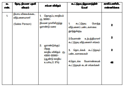 Thoothukudi Ration Shop Recruitment 2020 | 54 Sales Person and Packer Posts | last date to apply : 25.07.2020