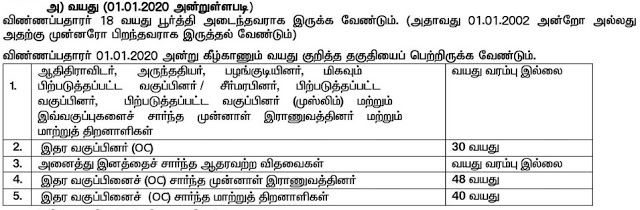 Coimbatore Ration Shop Recruitment 2020 | 111 Sales Person and Packer Posts | last Date : 15.07.2020