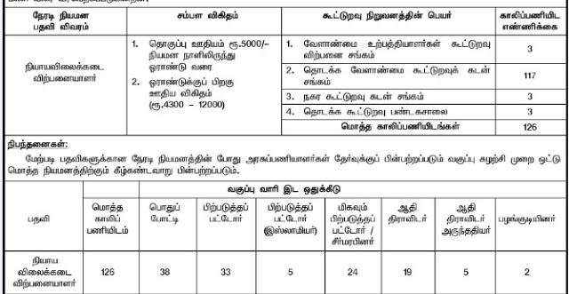 Cuddalore Ration Shop Recruitment 2020 | 126 Sales Person and Packer Posts | last date : 18.07.2020