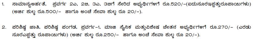 Karnataka AHVS Recruitment 2020
