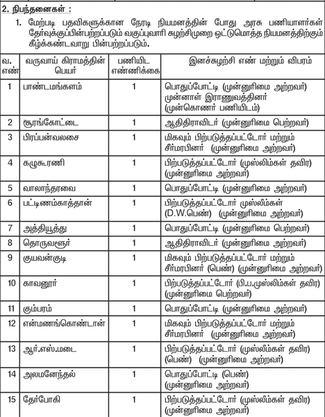 Ramanathapuram District Jobs 2020 | 15 Village Assistant ( கிராம உதவியாளர் ) Posts | Last Date 27.07.2020
