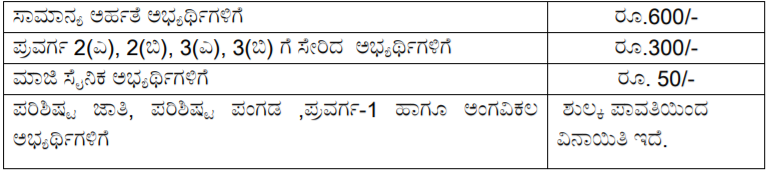KPSC Recruitment 2020 | AE, JE & Other Posts | Total Vacancy 1789 | Last Date 14.09.2020, 16.09.2020 & 19.09.2020