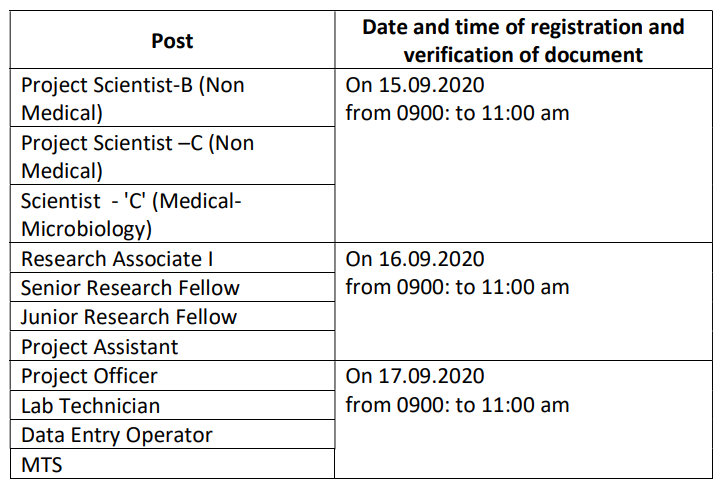 NIMR Recruitment 2020 | Lab Technician & Other Posts | Walk-In Interview Date: 15, 16 & 17th September, 2020