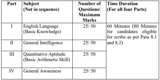 SSC Recruitment 2020 | LDC, DEO & Other Posts | Total Vacancies 6000+ | Last Date 15.12.2020